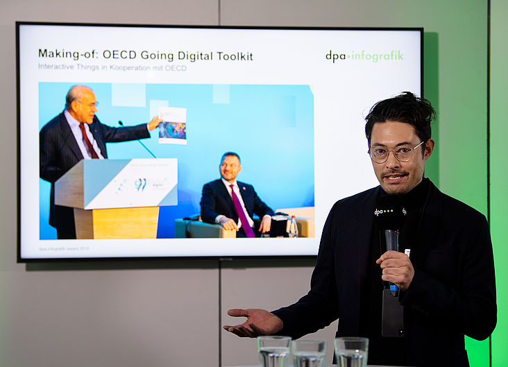 "Interactive Things in Kooperation mit der OECD, ""OECD Going Digital Toolkit"""